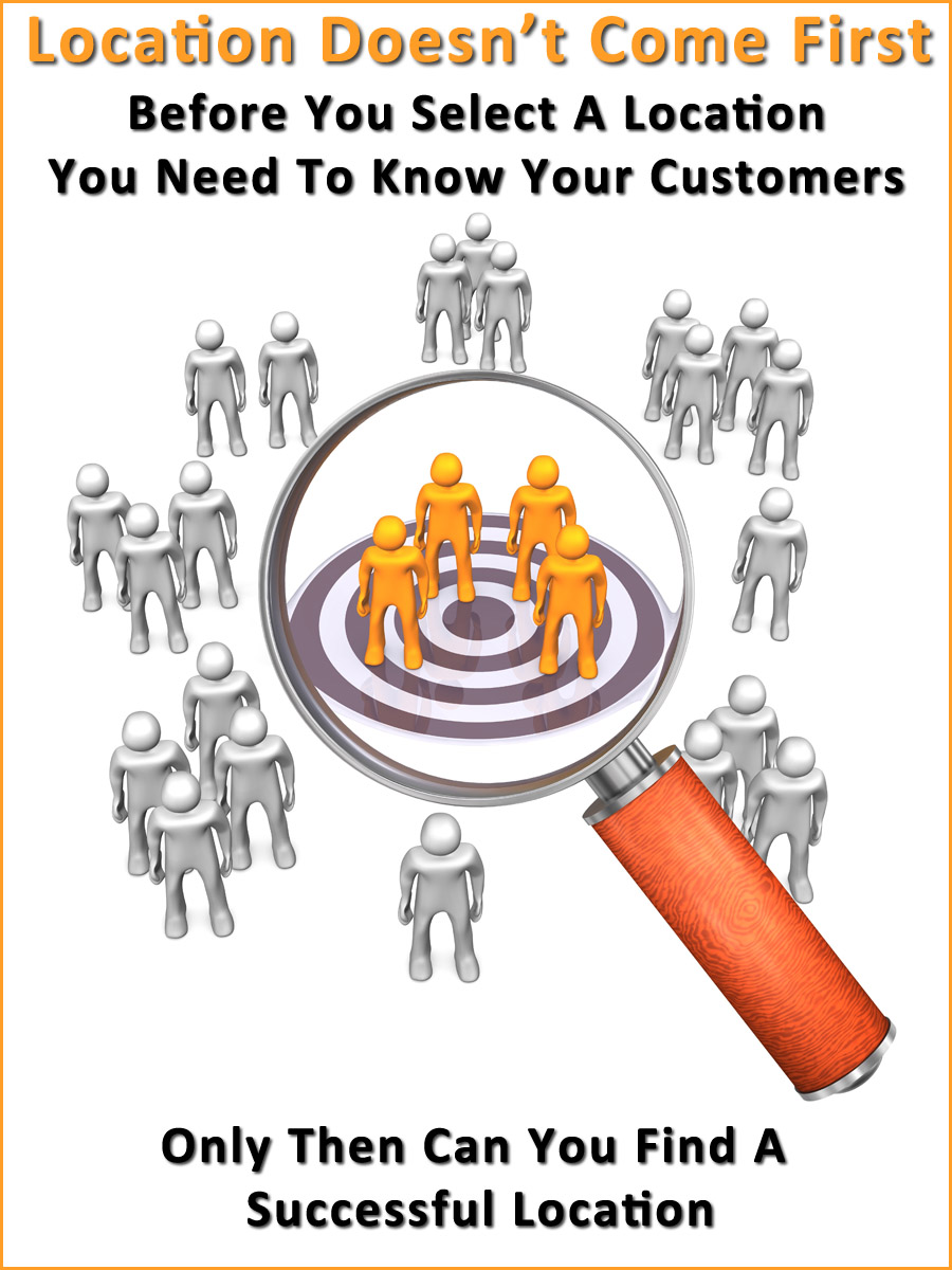 Customers Drive Location Graphic with text location doesn't come first before you select a location you need to know your customers Only then can you find a successful location